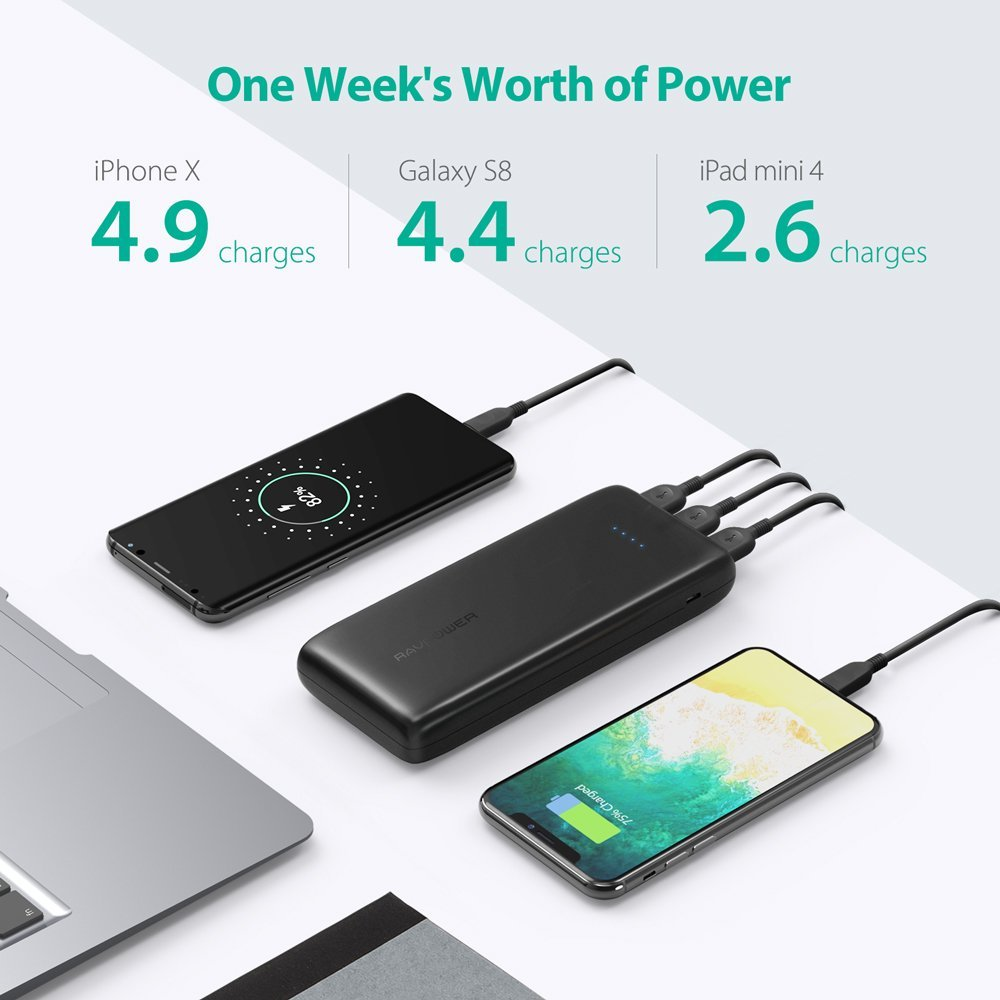Top 10 Best Power Bank Reviews